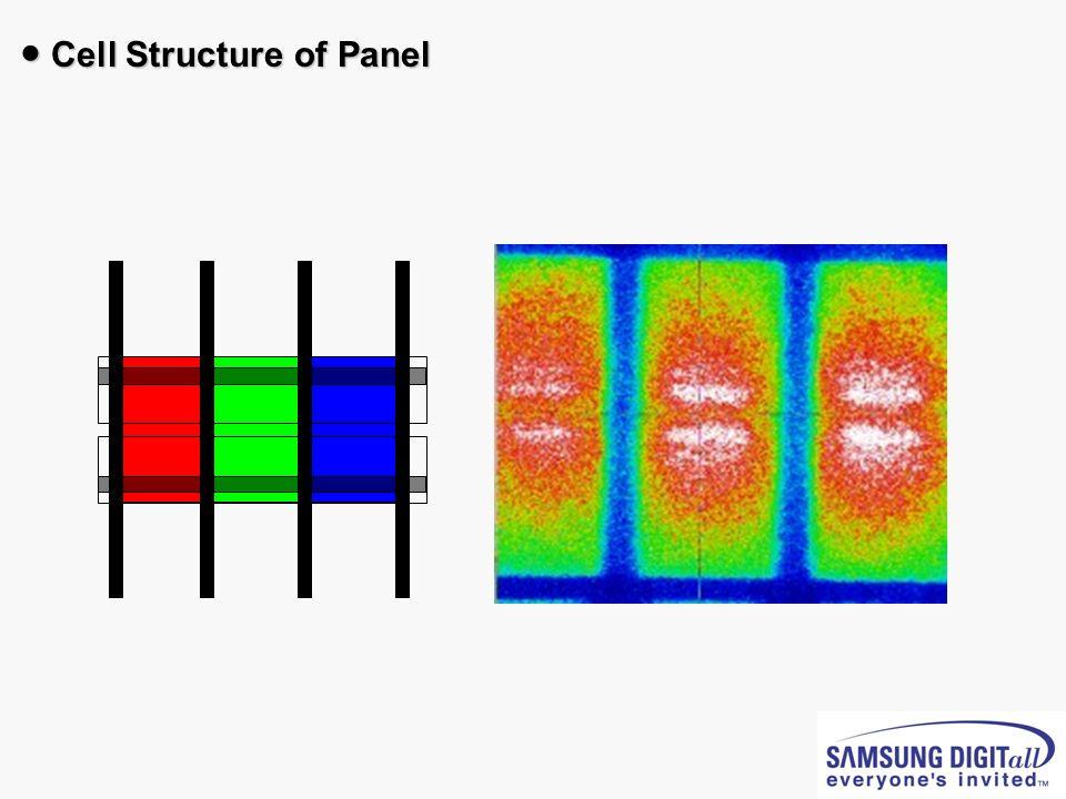 Cell Structure of Panel Cell Structure of Panel