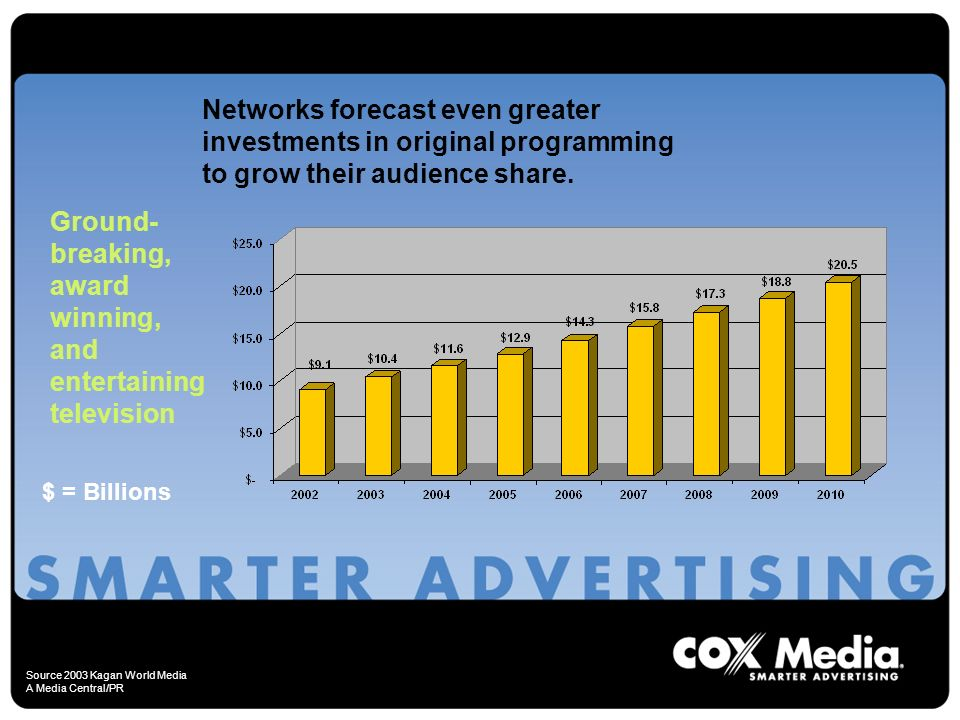 Networks forecast even greater investments in original programming to grow their audience share.
