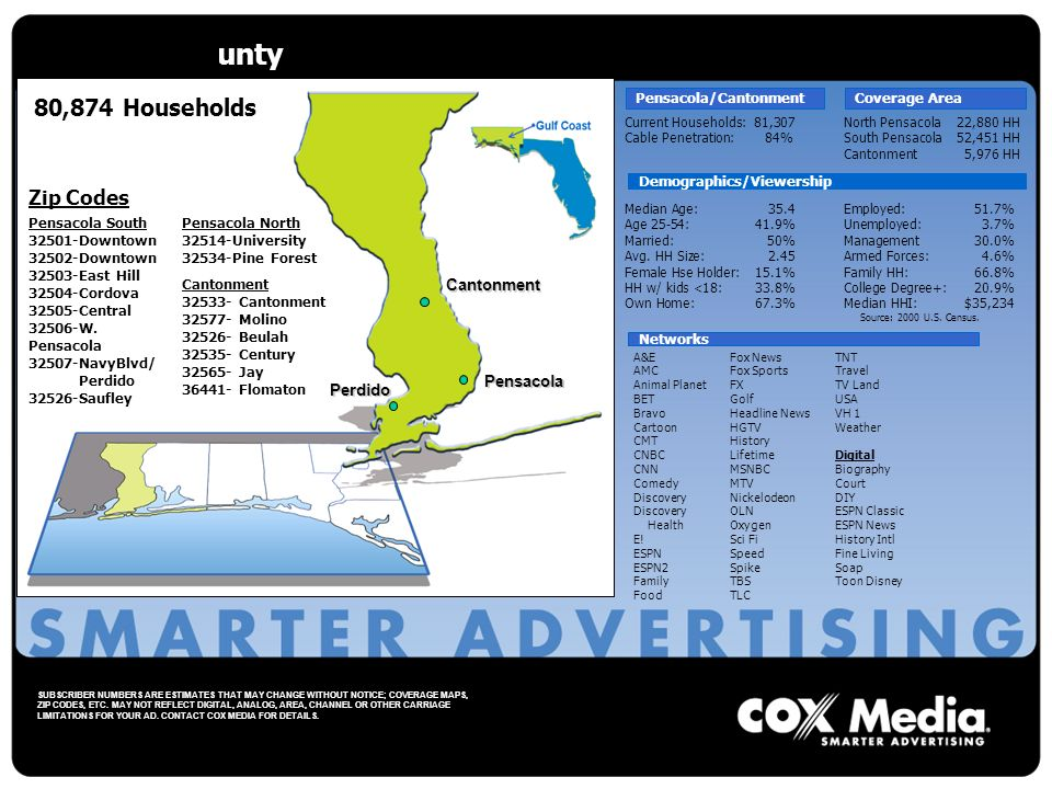Escambia County Pensacola/Cantonment Current Households: 81,307 Cable Penetration: 84% Coverage Area 22,880 HH 52,451 HH 5,976 HH North Pensacola South Pensacola Cantonment Demographics/Viewership Median Age:35.4 Age 25-54: 41.9% Married:50% Avg.