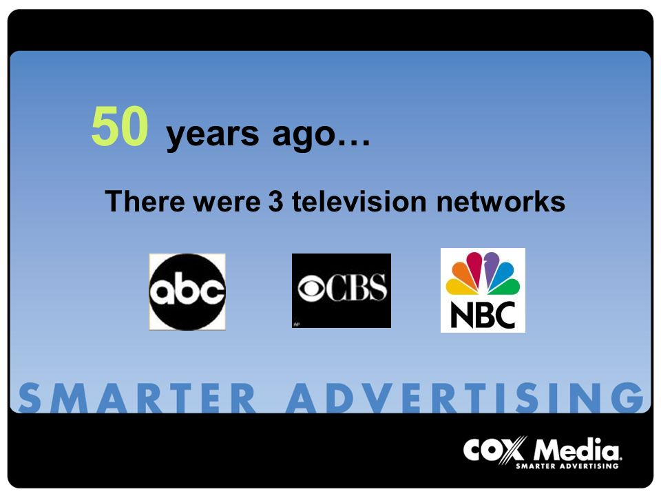 50 years ago… There were 3 television networks