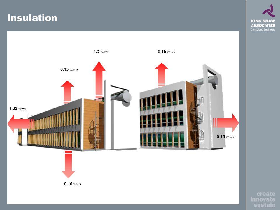 0.15 W/m²k 1.5 W/m²k 0.15 W/m²k 1.62 W/m²k 0.15 W/m²k Insulation