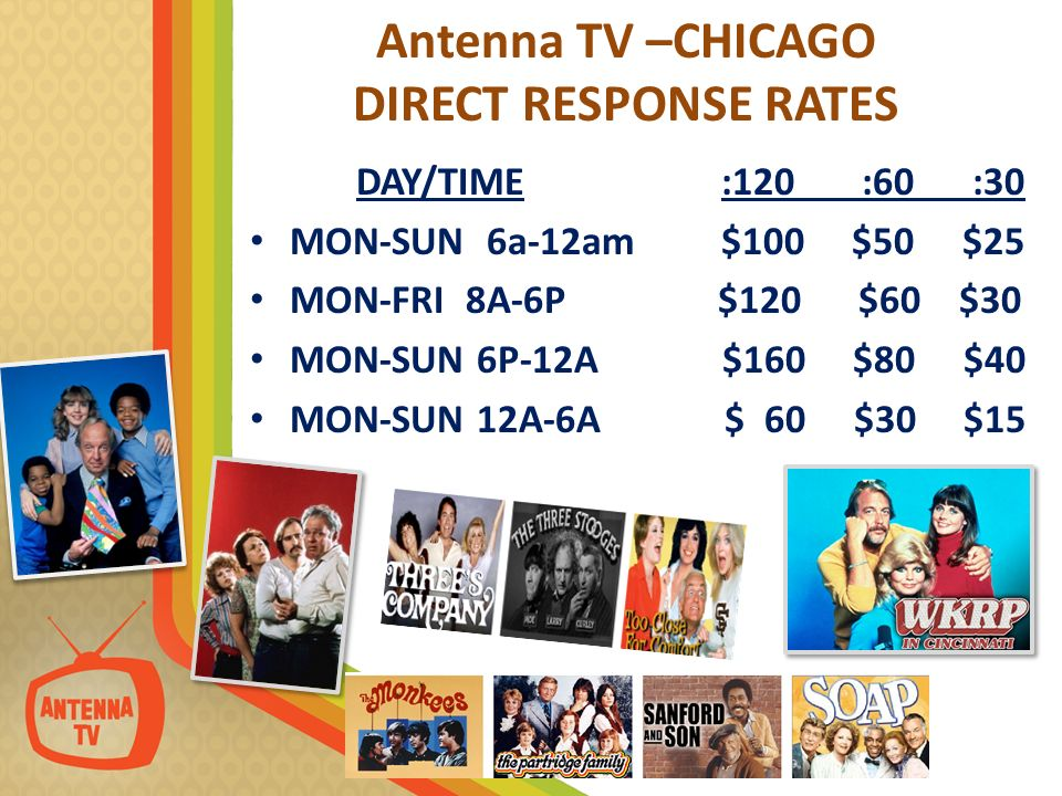 Antenna TV –CHICAGO DIRECT RESPONSE RATES DAY/TIME :120 :60 :30 MON-SUN 6a-12am $100 $50 $25 MON-FRI 8A-6P $120 $60 $30 MON-SUN 6P-12A $160 $80 $40 MON-SUN 12A-6A $ 60 $30 $15