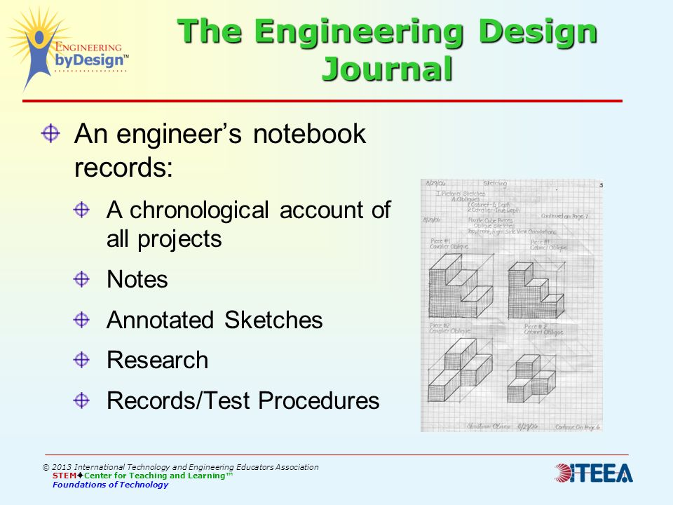 The Engineering Design Journal An engineers notebook records: A chronological account of all projects Notes Annotated Sketches Research Records/Test P