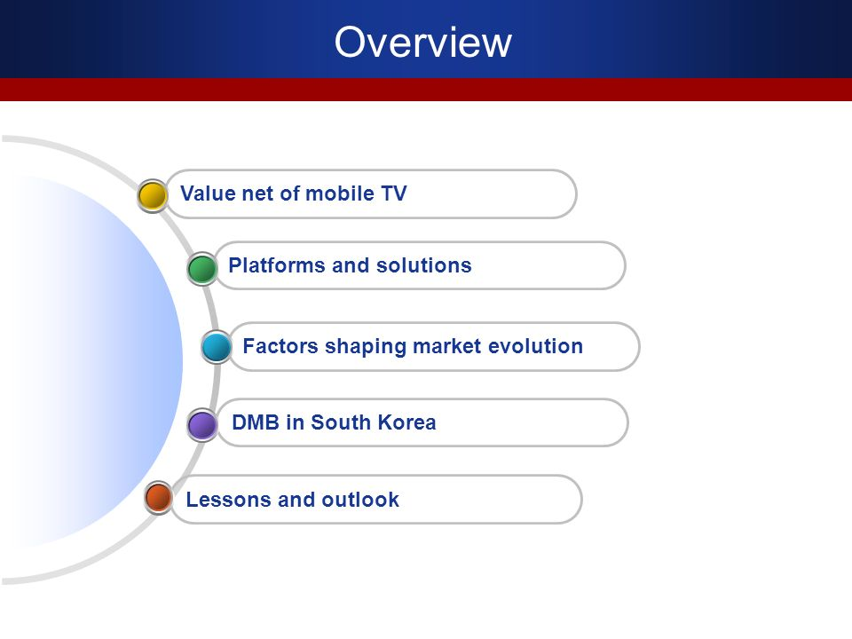 Overview Lessons and outlook DMB in South Korea Factors shaping market evolution Platforms and solutions Value net of mobile TV