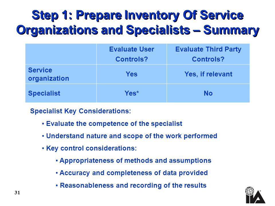 31 Step 1: Prepare Inventory Of Service Organizations and Specialists – Summary Evaluate User Controls.