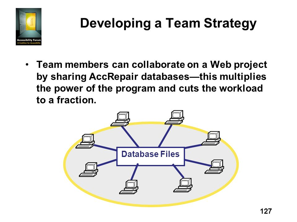 127 Developing a Team Strategy Team members can collaborate on a Web project by sharing AccRepair databasesthis multiplies the power of the program an