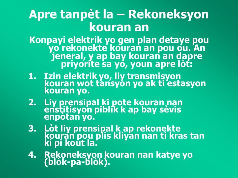 Apre tanpèt la – Rekoneksyon kouran an Konpayi elektrik yo gen plan detaye pou yo rekonekte kouran an pou ou.