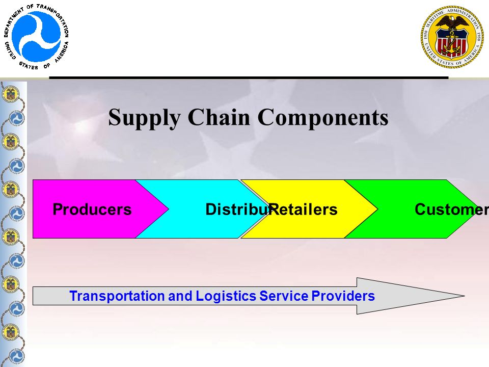 Supply Chain Components Producers DistributorsRetailers Customers Transportation and Logistics Service Providers
