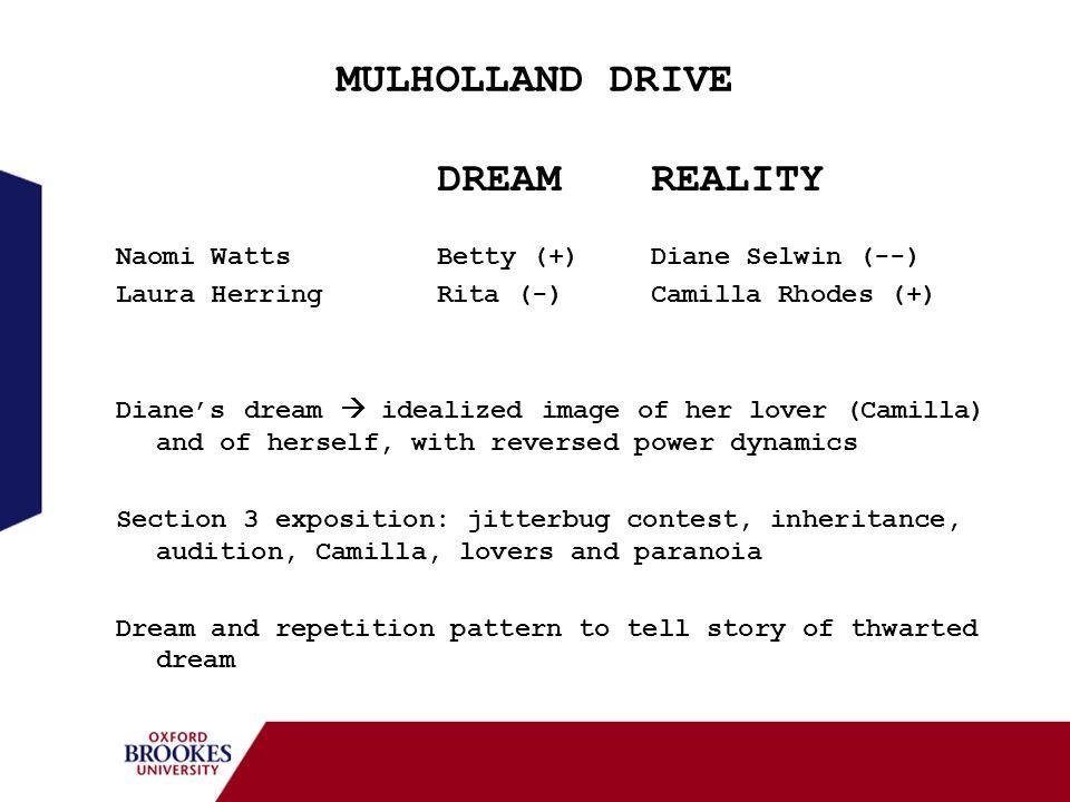 MULHOLLAND DRIVE DREAMREALITY Naomi WattsBetty (+)Diane Selwin (--) Laura HerringRita (-)Camilla Rhodes (+) Dianes dream idealized image of her lover