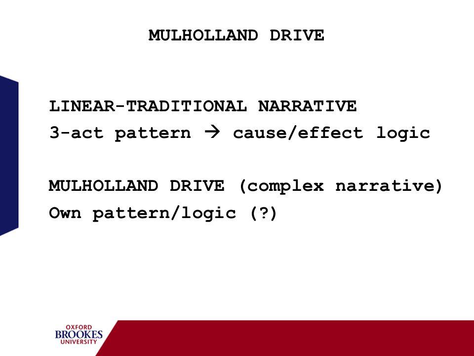 MULHOLLAND DRIVE 12 (1h53) 3 (25) (230) Awake (reality) Asleep (dream) .