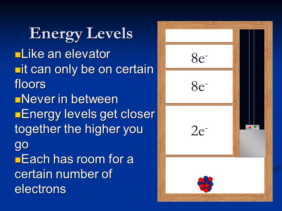 Energy Levels 2e - 8e - Like an elevator Like an elevator it can only be on certain floors it can only be on certain floors Never in between Never in