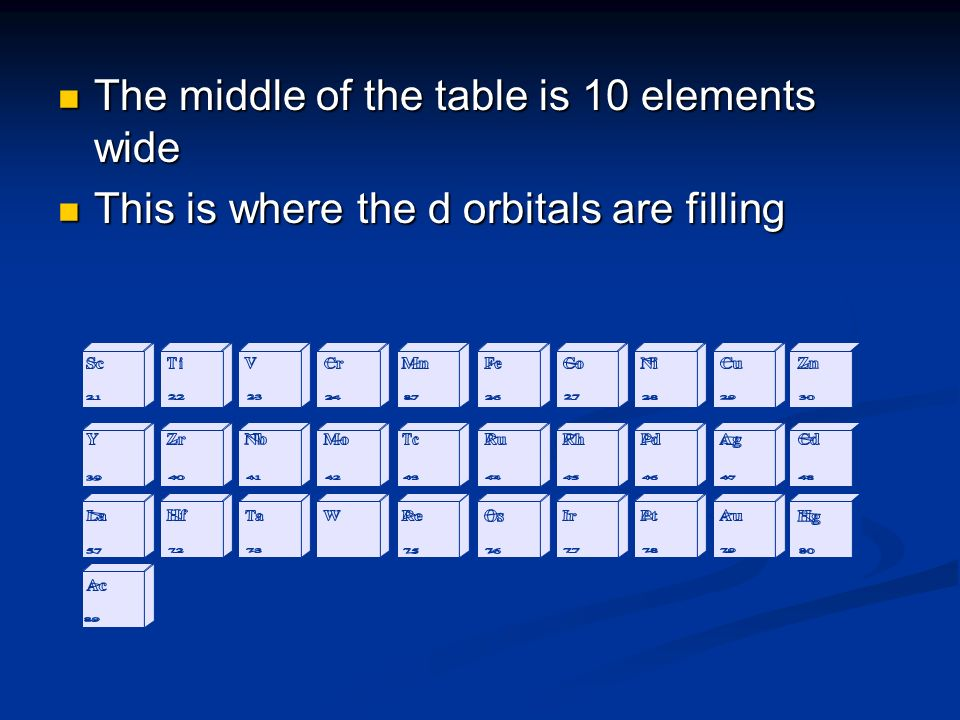 The middle of the table is 10 elements wide The middle of the table is 10 elements wide This is where the d orbitals are filling This is where the d o