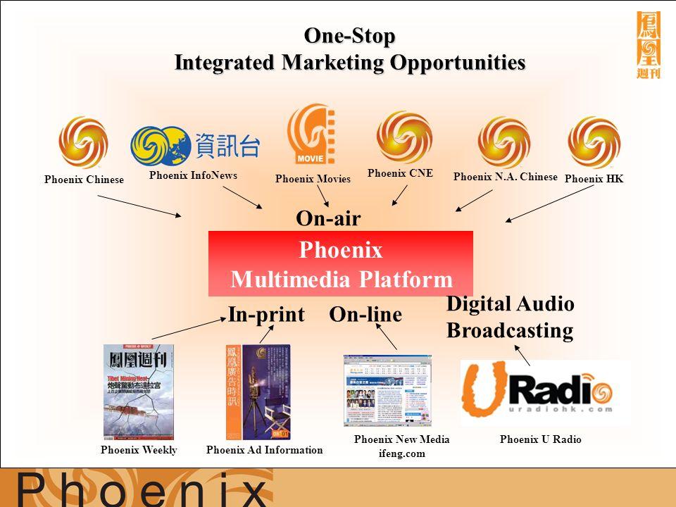 One-Stop Integrated Marketing Opportunities Phoenix Weekly Phoenix Multimedia Platform Phoenix New Media ifeng.com Phoenix Chinese Phoenix Ad Informat