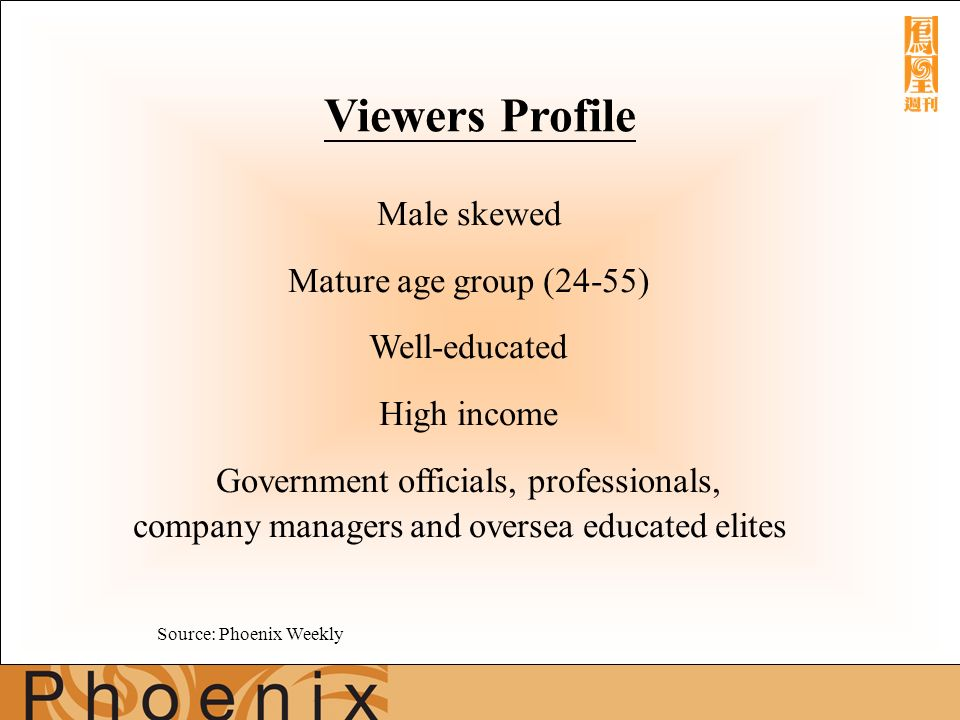 Viewers Profile Male skewed Mature age group (24-55) Well-educated High income Government officials, professionals, company managers and oversea educated elites Source: Phoenix Weekly