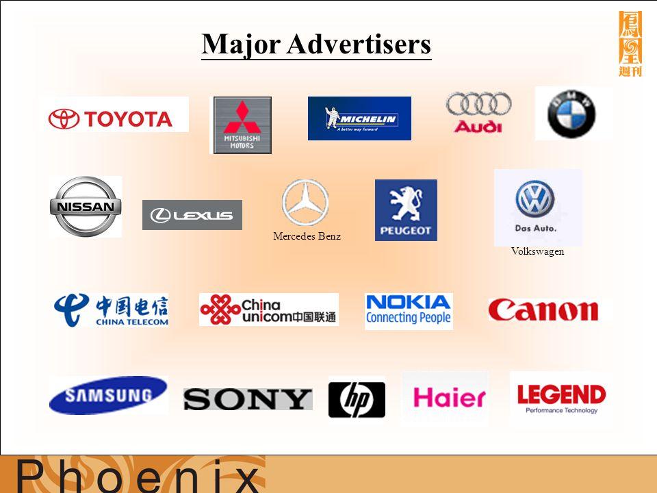 Major Advertisers Mercedes Benz Volkswagen