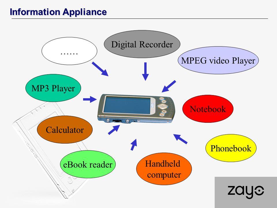 Information Appliance MPEG video Player Digital Recorder Calculator MP3 Player eBook reader Handheld computer Notebook Phonebook ……