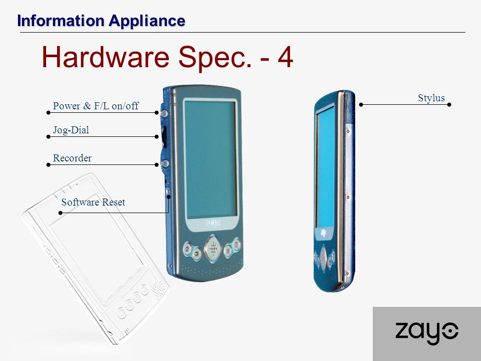 Information Appliance Power & F/L on/off Hardware Spec. - 4 Jog-Dial Stylus Recorder Software Reset