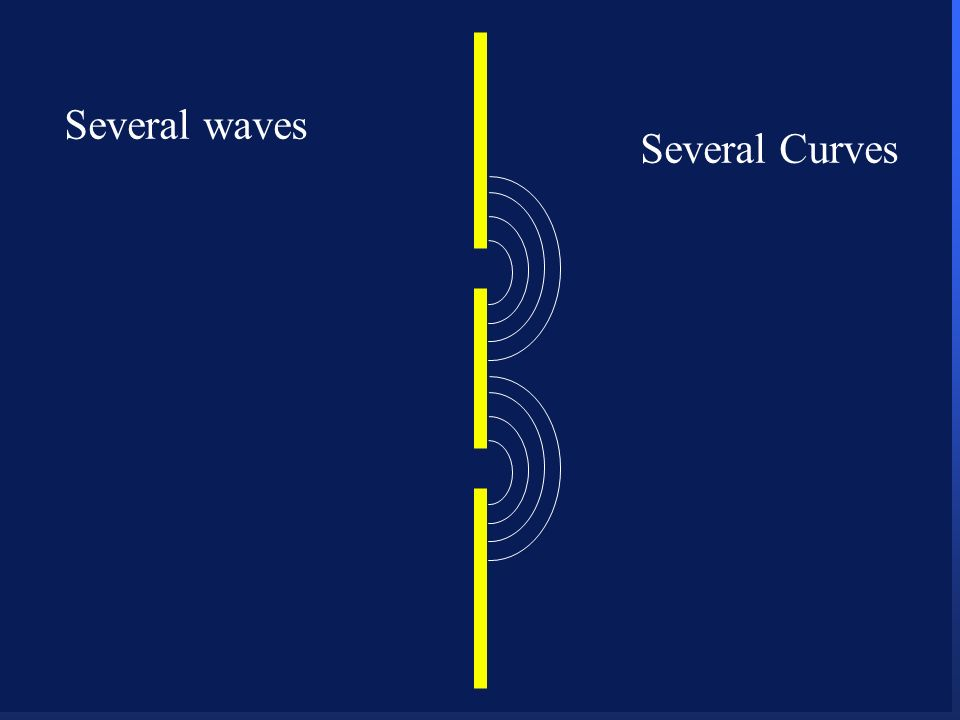 105 Several waves Several Curves