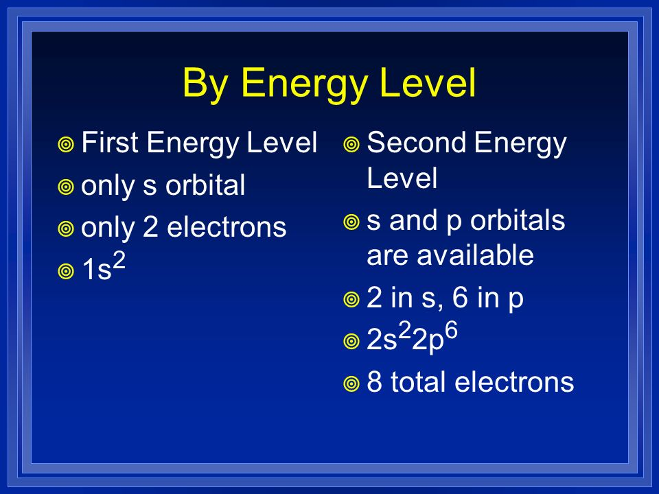 By Energy Level First Energy Level only s orbital only 2 electrons 1s 2 Second Energy Level s and p orbitals are available 2 in s, 6 in p 2s 2 2p 6 8