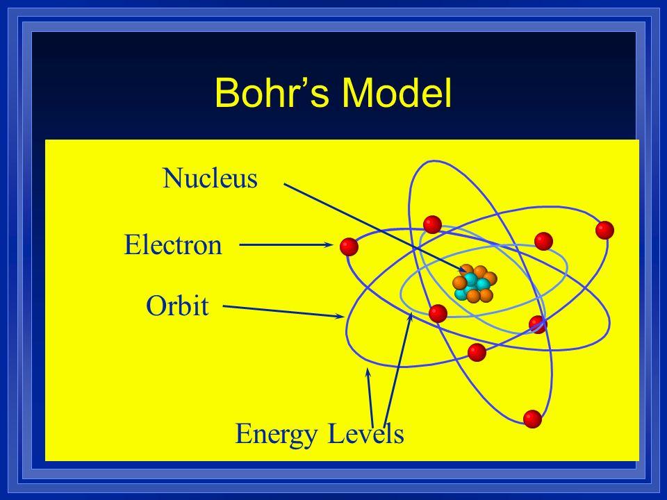 Bohrs Model Nucleus Electron Orbit Energy Levels