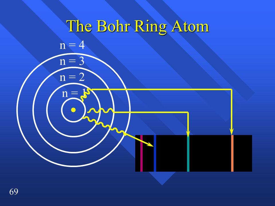 69 The Bohr Ring Atom n = 3 n = 4 n = 2 n = 1