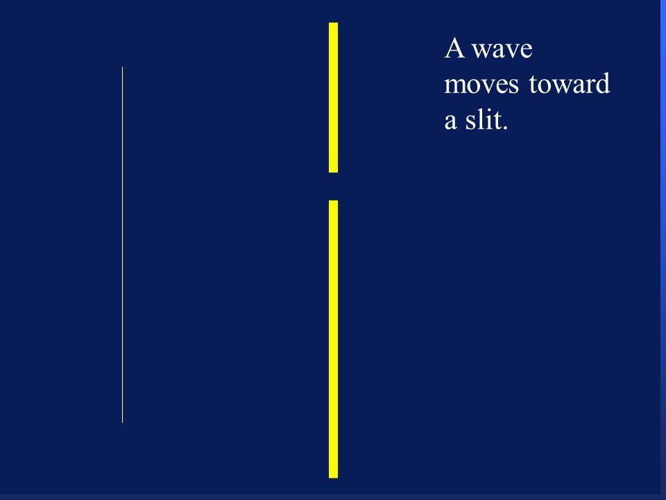 75 A wave moves toward a slit.
