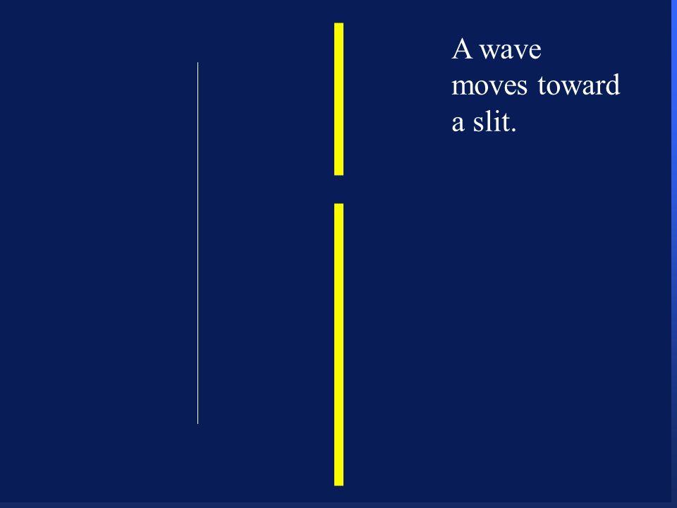 77 A wave moves toward a slit.
