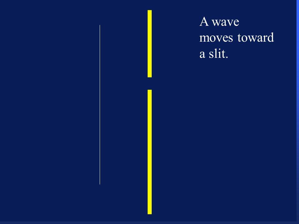 78 A wave moves toward a slit.