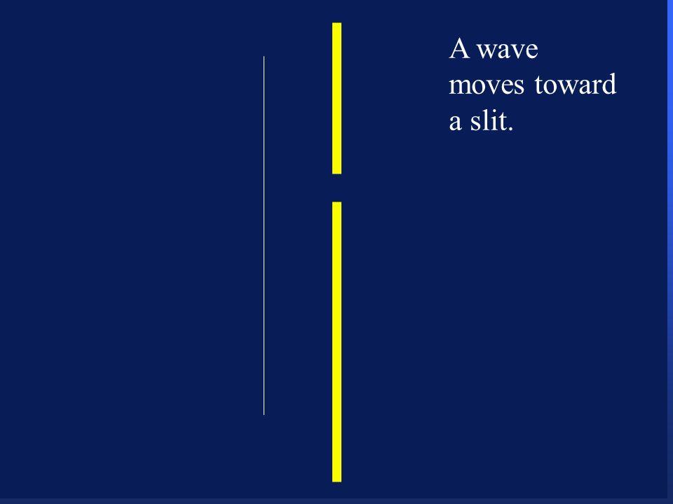 79 A wave moves toward a slit.