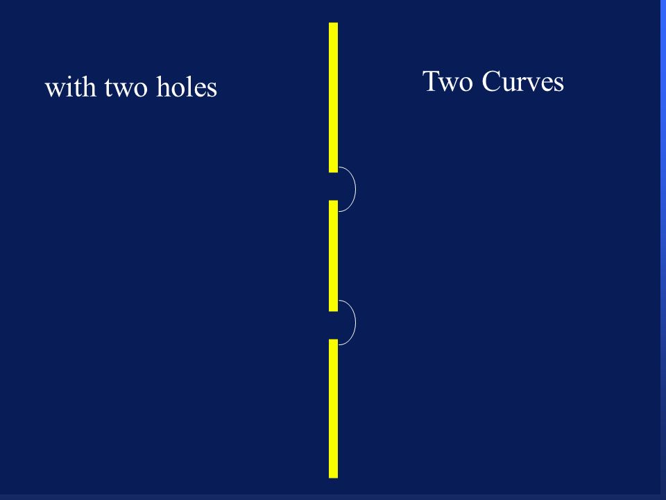 90 with two holes Two Curves