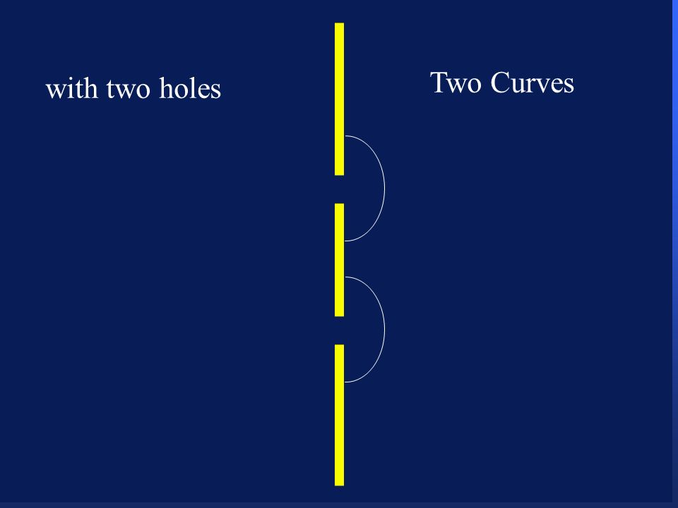 91 with two holes Two Curves