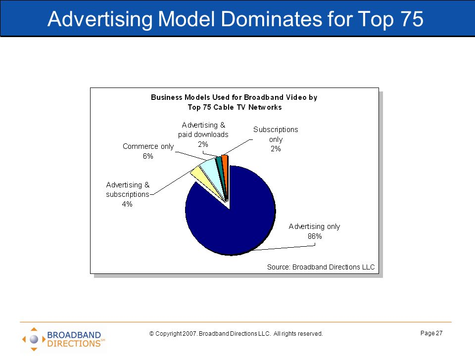 © Copyright 2007. Broadband Directions LLC. All rights reserved. Page 27 Advertising Model Dominates for Top 75