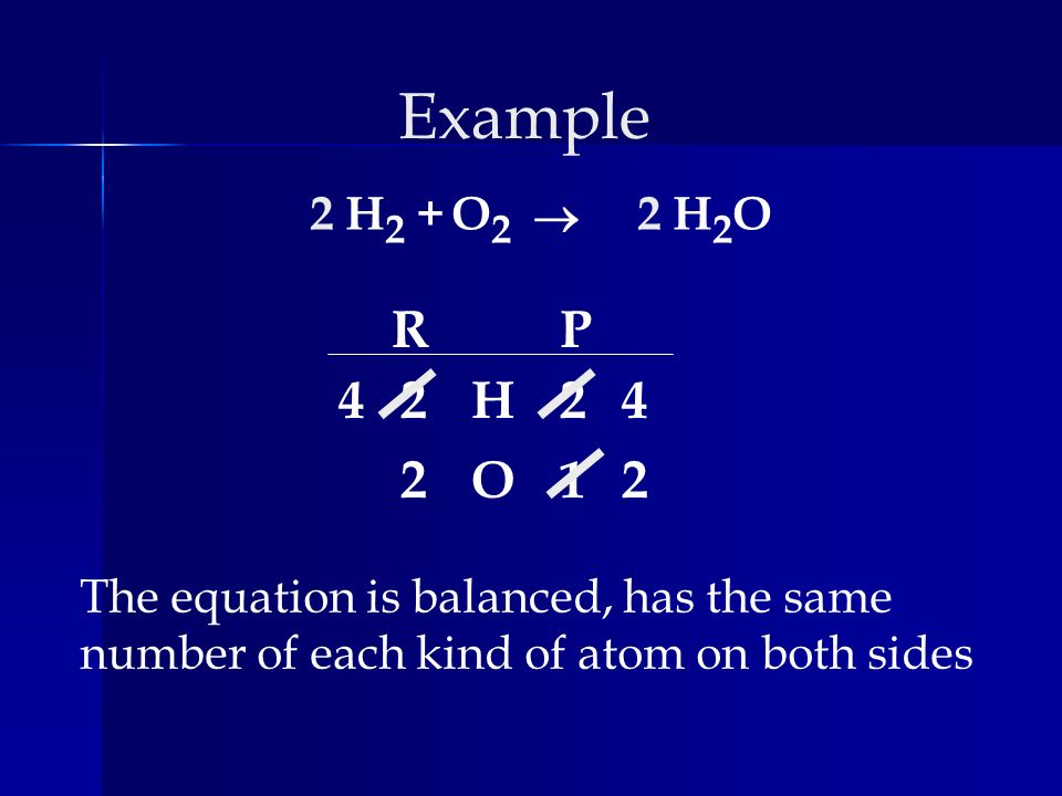 Example H 2 +H2OH2OO2O2 The equation is balanced, has the same number of each kind of atom on both sides RP H O 2 2 2 1 2 2 4 2 4