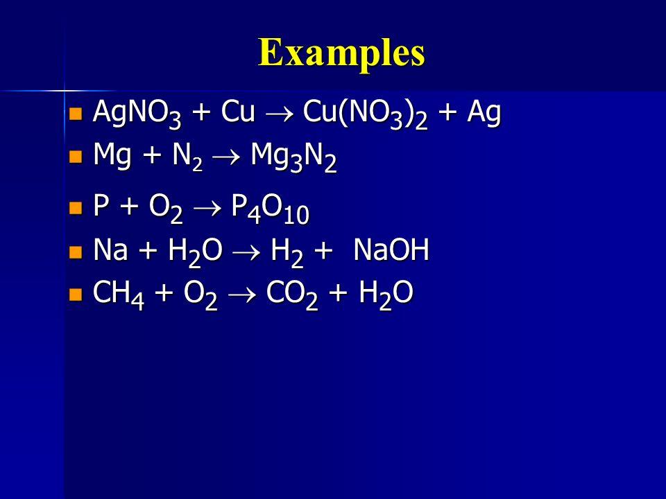 Examples AgNO 3 + Cu Cu(NO 3 ) 2 + Ag AgNO 3 + Cu Cu(NO 3 ) 2 + Ag Mg + N 2 Mg 3 N 2 Mg + N 2 Mg 3 N 2 P + O 2 P 4 O 10 P + O 2 P 4 O 10 Na + H 2 O H