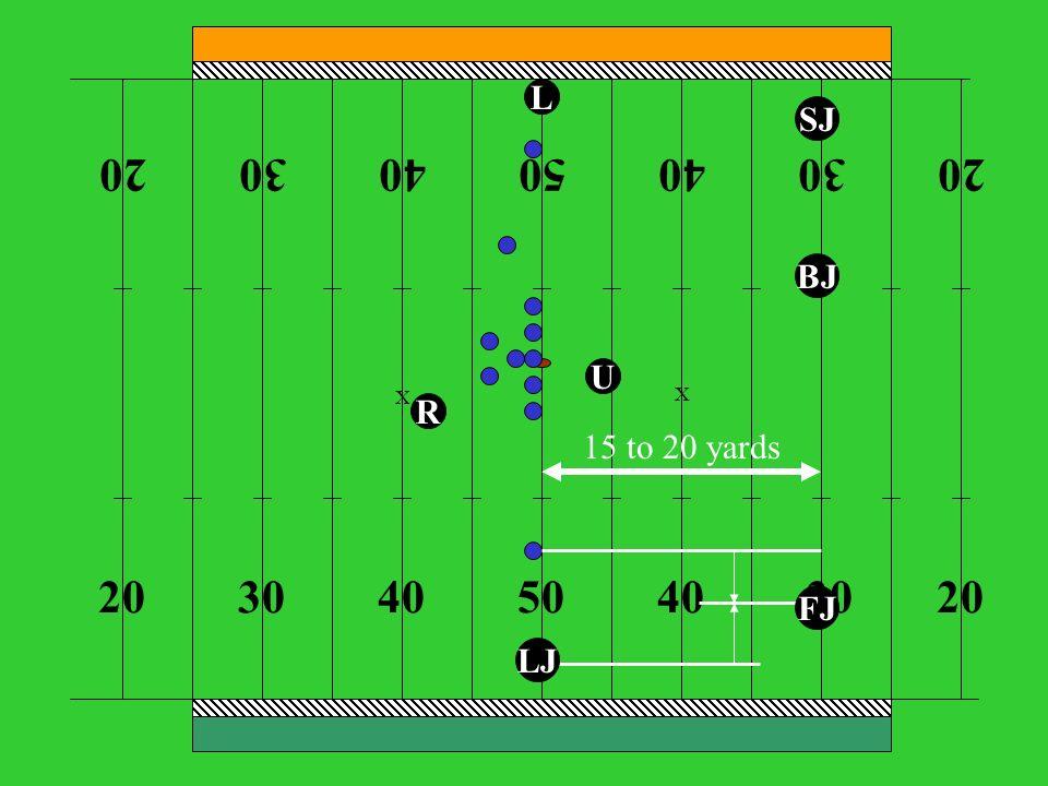 Alabama High School Athletic Association 50403020 30 40 50 X X R U SJ L 15 to 20 yards BJ FJ LJ