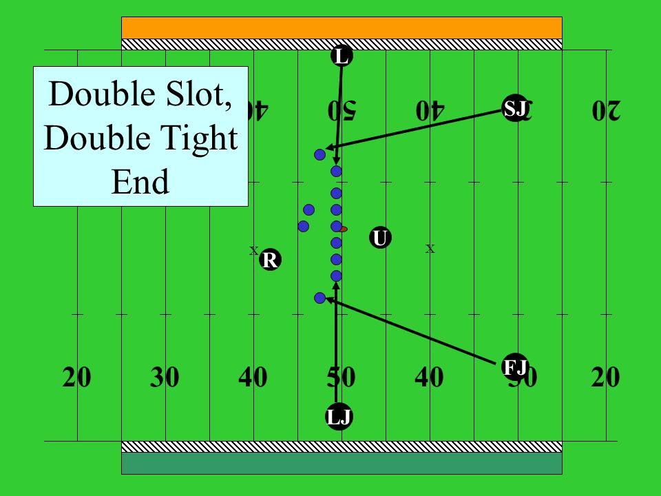 Alabama High School Athletic Association 50403020 30 40 50 X X LJ R U L Double Slot, Double Tight End SJ FJ