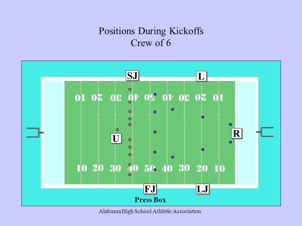 Alabama High School Athletic Association Positions During Kickoffs Crew of 6 10 20 30 40 50 R R LJ L L U U FJ SJ Press Box