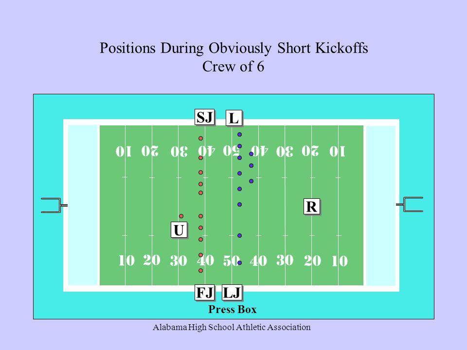 Alabama High School Athletic Association Positions During Obviously Short Kickoffs Crew of 6 10 20 30 40 50 R R LJ L L U U FJ SJ Press Box