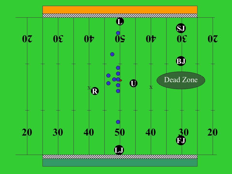 Alabama High School Athletic Association 50403020 30 40 50 X X R U SJ L BJ FJ LJ Dead Zone