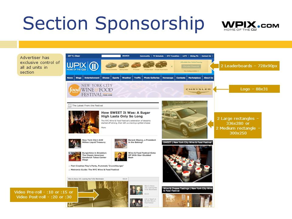 Section Sponsorship Video Pre-roll - :10 or :15 or Video Post-roll - :20 or :30 2 Large rectangles – 336x280 or 2 Medium rectangle – 300x250 2 Leaderboards – 728x90px Logo – 88x31 Advertiser has exclusive control of all ad units in section