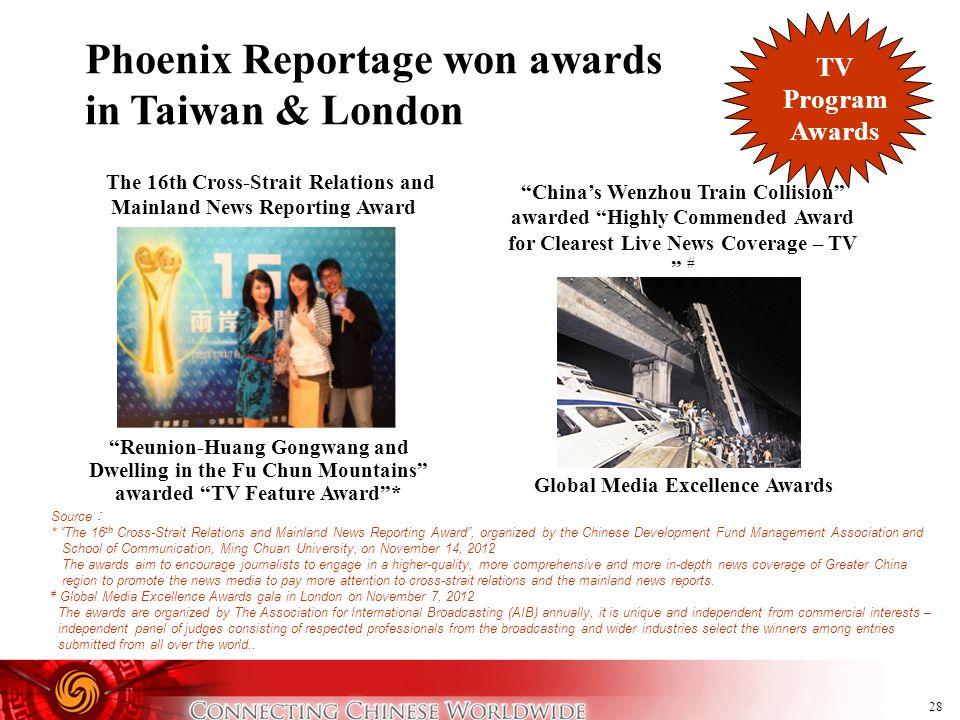 28 Phoenix Reportage won awards in Taiwan & London TV Program Awards Source * The 16 th Cross-Strait Relations and Mainland News Reporting Award, orga
