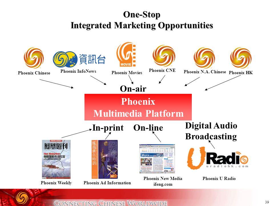 39 One-Stop Integrated Marketing Opportunities Phoenix Weekly Phoenix Multimedia Platform Phoenix New Media ifeng.com Phoenix Chinese Phoenix Ad Infor