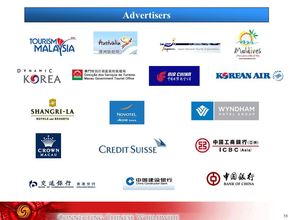 56 Advertisers