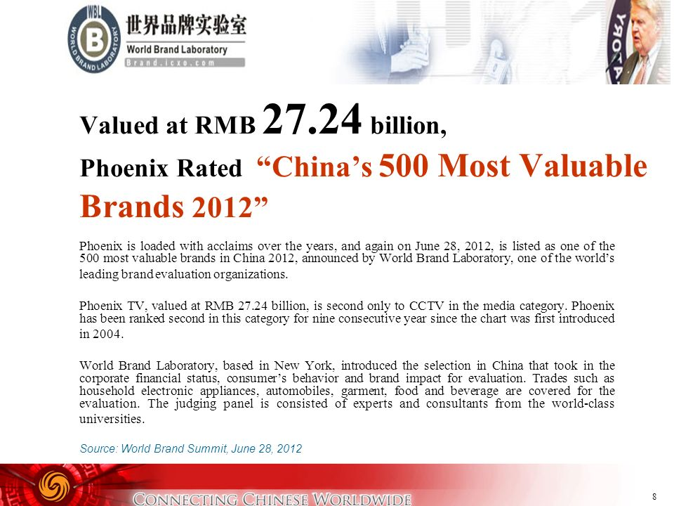 8 Valued at RMB 27.24 billion, Phoenix Rated Chinas 500 Most Valuable Brands 2012 Phoenix is loaded with acclaims over the years, and again on June 28