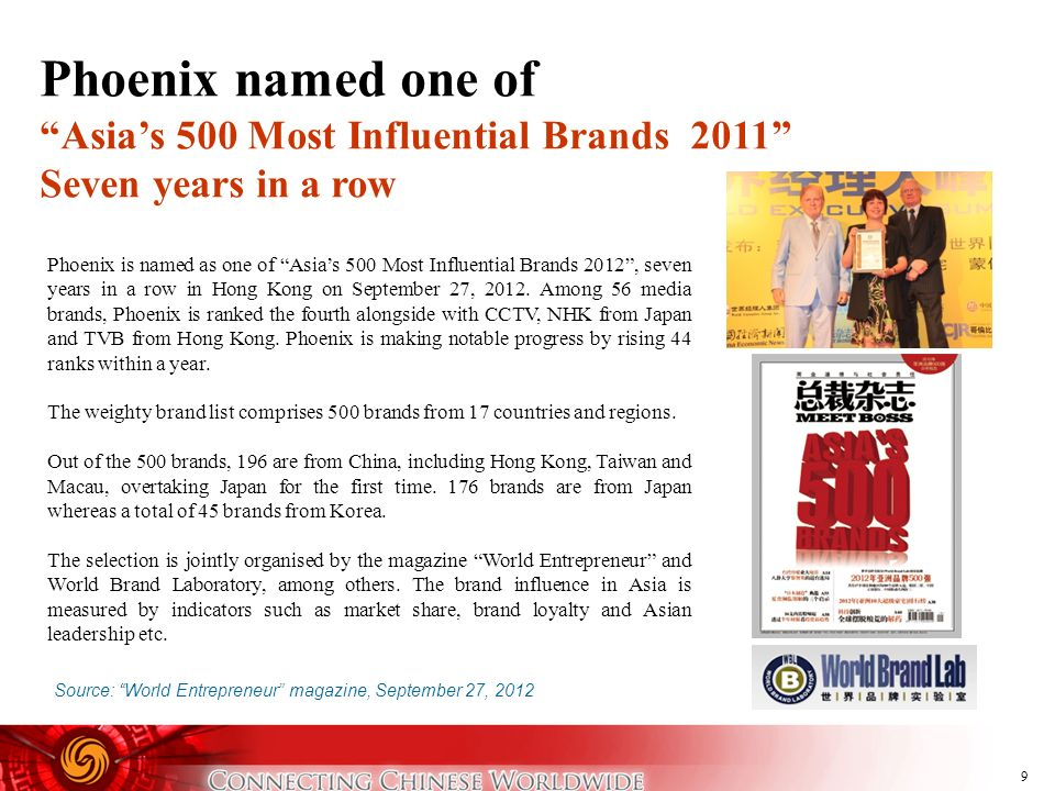 9 Phoenix named one of Asias 500 Most Influential Brands 2011 Seven years in a row Phoenix is named as one of Asias 500 Most Influential Brands 2012,