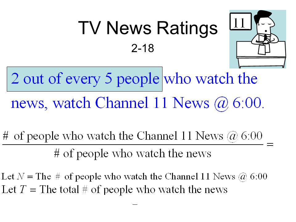 TV News Ratings Graph Verbal Model # who watch the Channel 11 News at 6:00 (N) depends on Total # of people who watch the news at 6:00 (T)