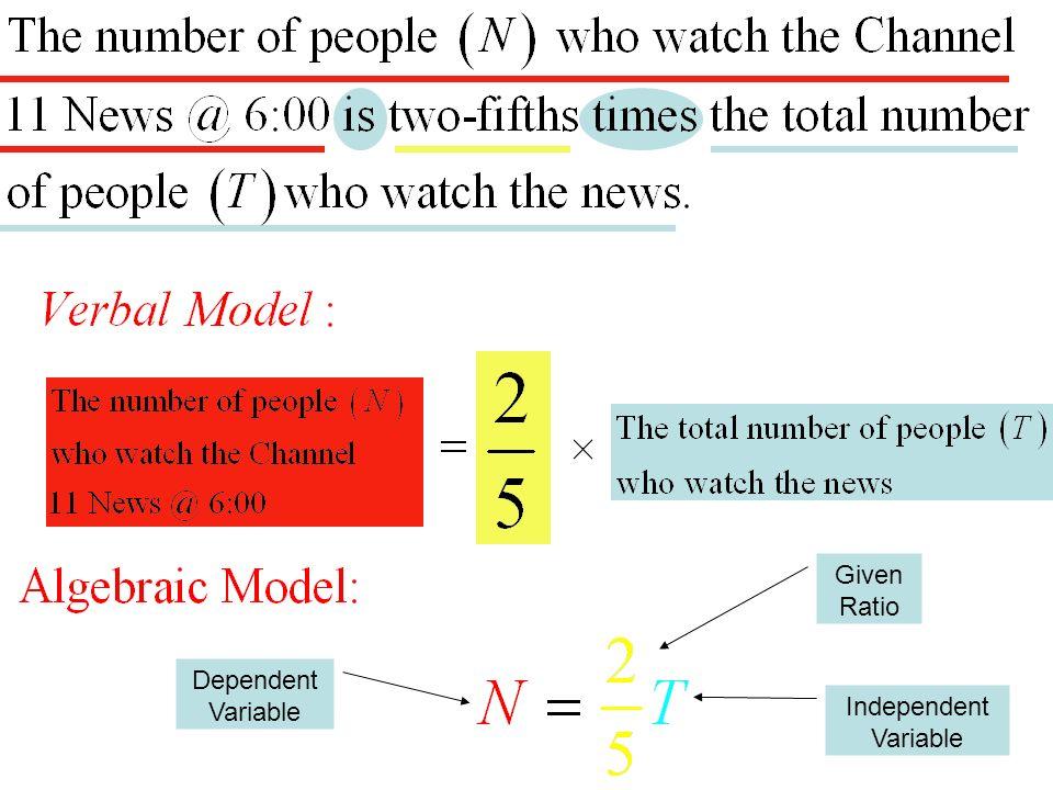 TV News Ratings