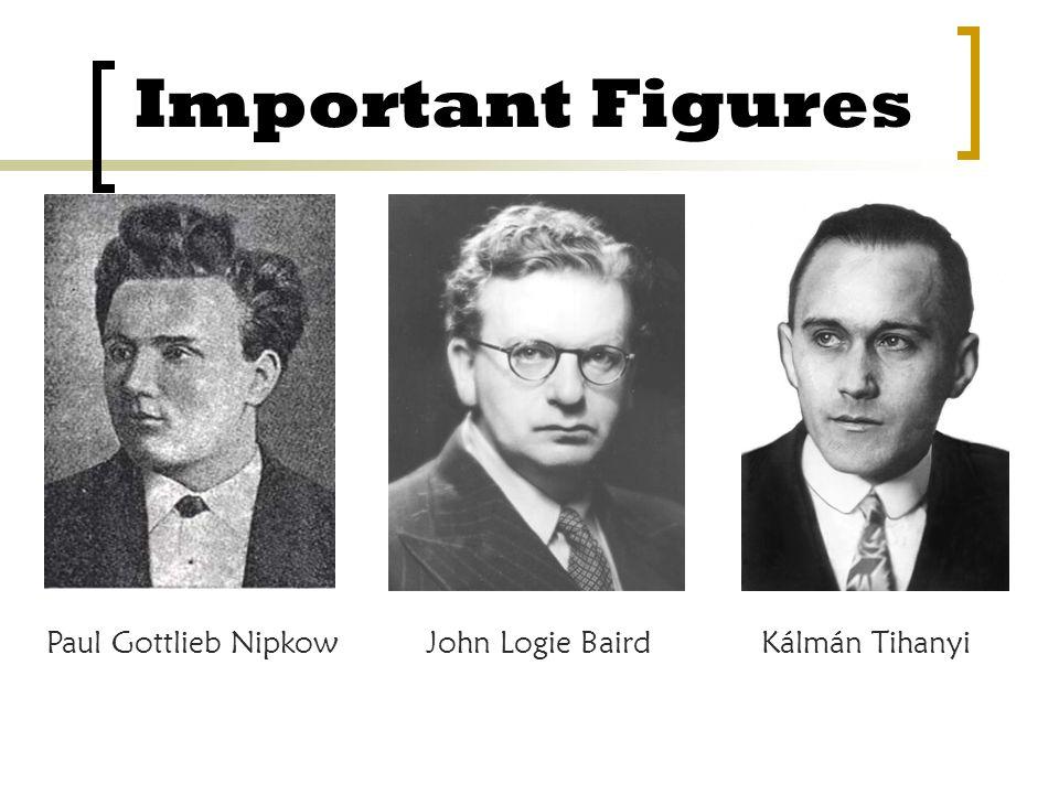 Important Figures Paul Gottlieb NipkowJohn Logie BairdKálmán Tihanyi