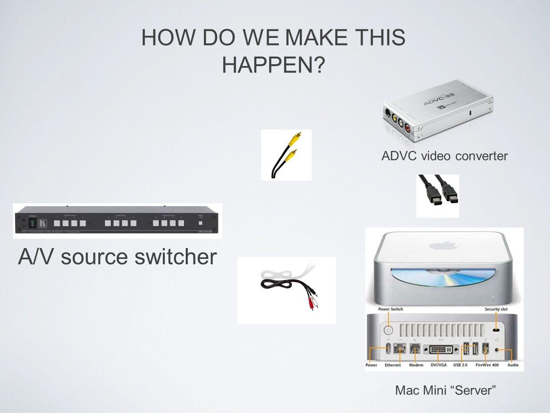 HOW DO WE MAKE THIS HAPPEN? A/V source switcher ADVC video converter Mac Mini Server