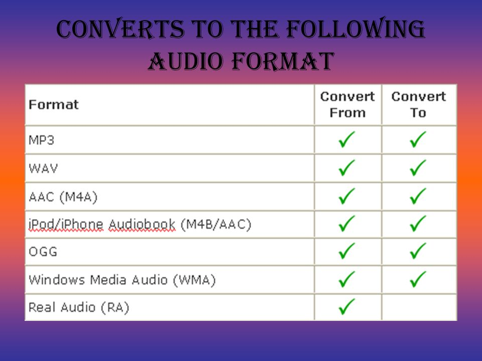 converts to the following AUDIO format